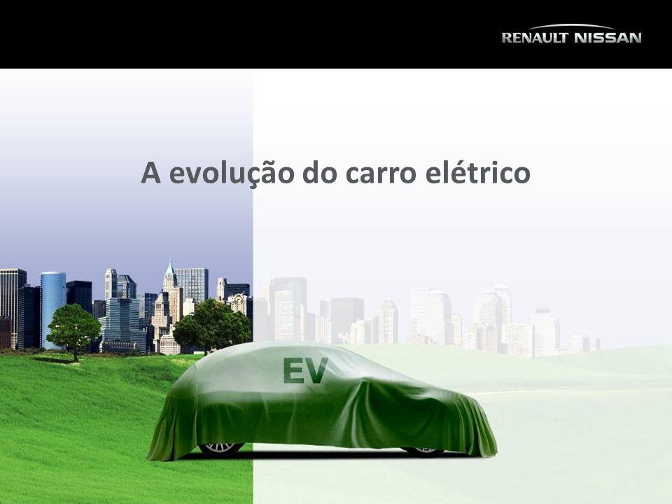 O Hibrido, um conceito turvo - O Carro Elétrico não é uma realidade só - O ganho ambiental varia muito entre as tecnologias hibridas - Metodologia como o Well to Wheel permitem de evitar essa confusão Fonte: The Boston Consulting Group - The Comeback of the Electric Car.