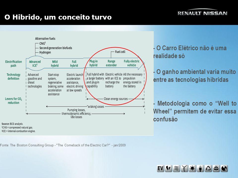 Renault ZOE Vídeos a Realidade Hoje A Estratégia da Alliance Nissan Leaf
