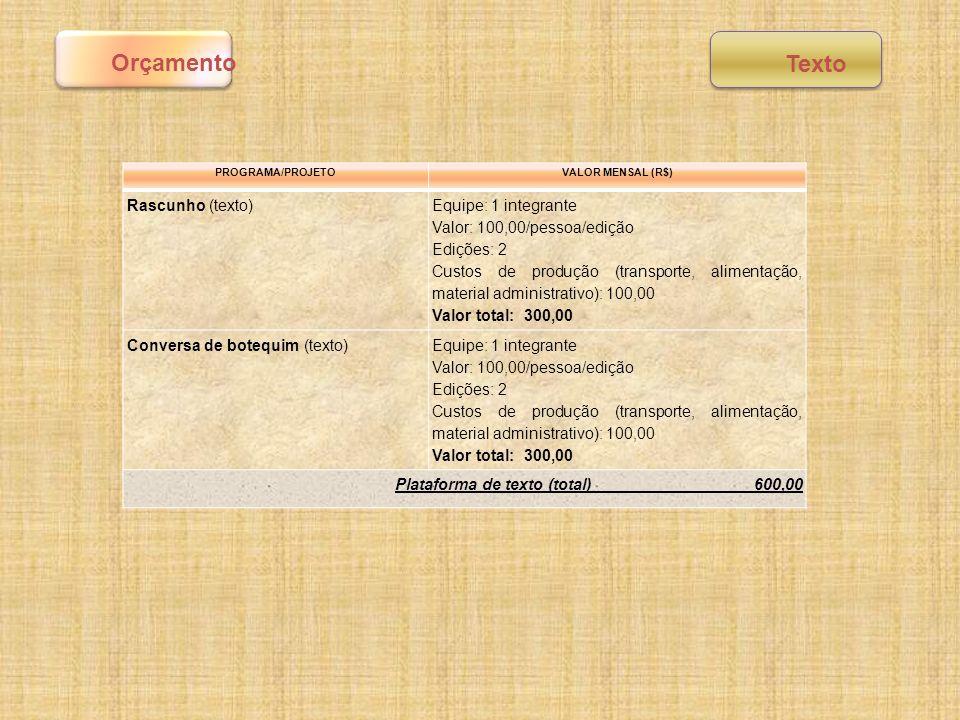 PROGRAMA/PROJETOVALOR MENSAL (R$) Rascunho (texto) Equipe: 1 integrante Valor: 100,00/pessoa/edição Edições: 2 Custos de produção (transporte, aliment
