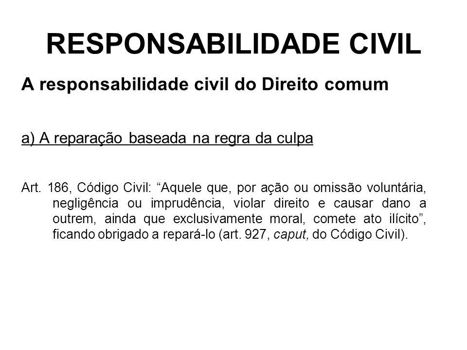 RESPONSABILIDADE CIVIL A responsabilidade civil do Direito comum a) A reparação baseada na regra da culpa Art. 186, Código Civil: Aquele que, por ação