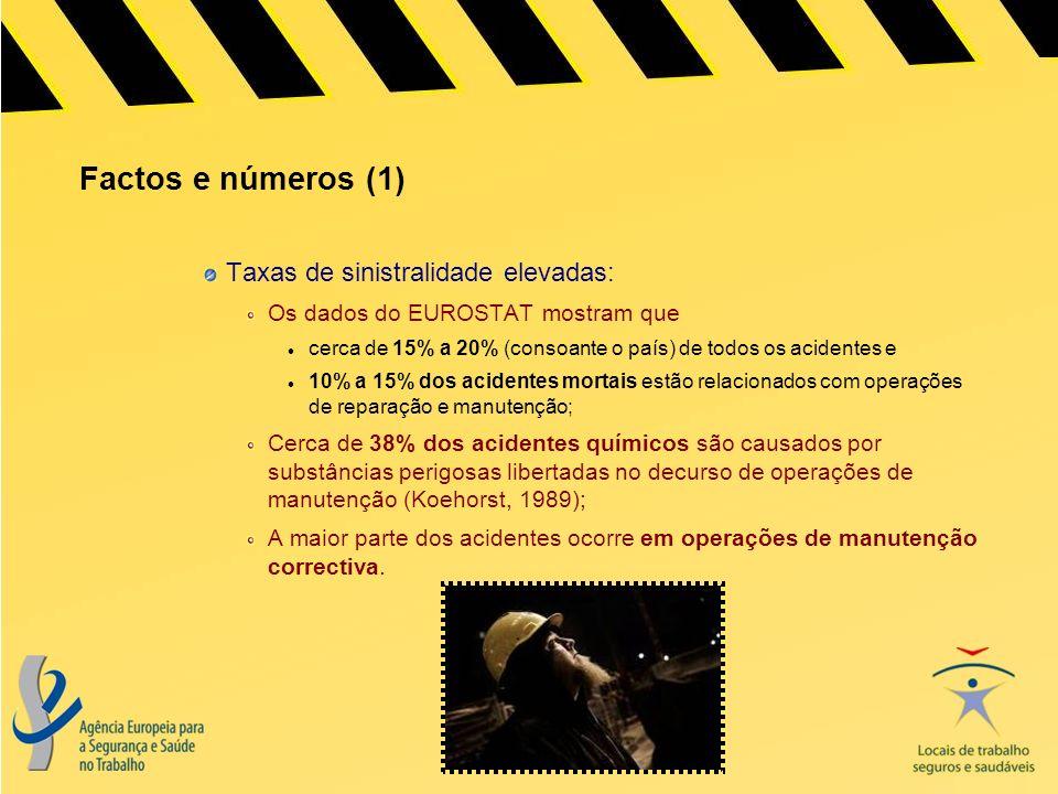 Factos e números (1) Taxas de sinistralidade elevadas: Os dados do EUROSTAT mostram que cerca de 15% a 20% (consoante o país) de todos os acidentes e 10% a 15% dos acidentes mortais estão relacionados com operações de reparação e manutenção; Cerca de 38% dos acidentes químicos são causados por substâncias perigosas libertadas no decurso de operações de manutenção (Koehorst, 1989); A maior parte dos acidentes ocorre em operações de manutenção correctiva.