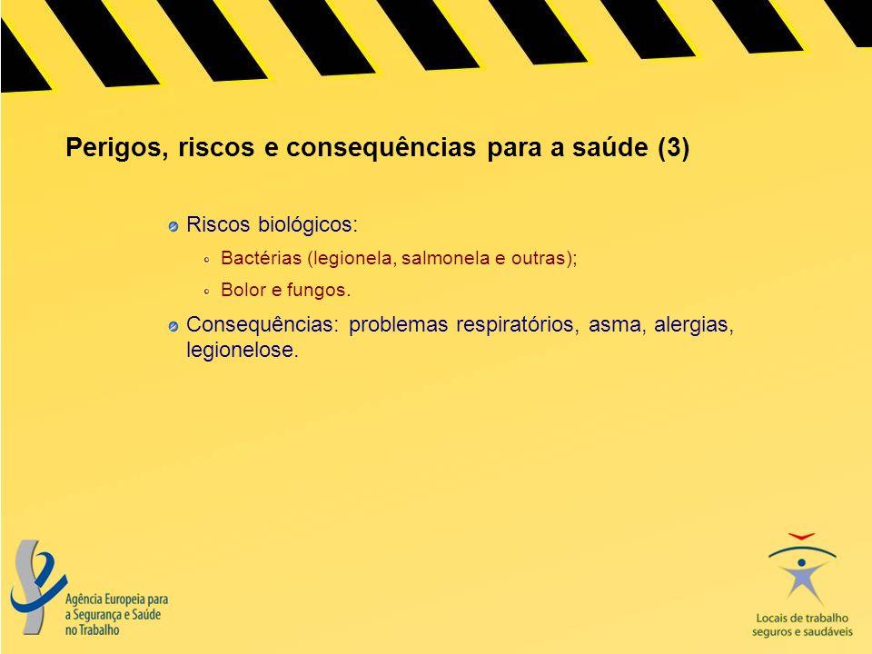 Perigos, riscos e consequências para a saúde (3) Riscos biológicos: Bactérias (legionela, salmonela e outras); Bolor e fungos.
