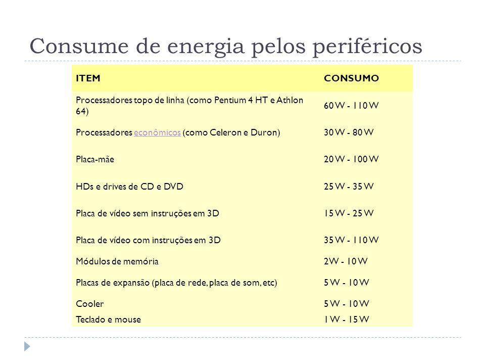 Consume de energia pelos periféricos ITEMCONSUMO Processadores topo de linha (como Pentium 4 HT e Athlon 64) 60 W - 110 W Processadores econômicos (como Celeron e Duron)econômicos30 W - 80 W Placa-mãe20 W - 100 W HDs e drives de CD e DVD25 W - 35 W Placa de vídeo sem instruções em 3D15 W - 25 W Placa de vídeo com instruções em 3D35 W - 110 W Módulos de memória2W - 10 W Placas de expansão (placa de rede, placa de som, etc)5 W - 10 W Cooler5 W - 10 W Teclado e mouse1 W - 15 W