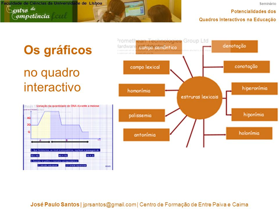 Seminário Potencialidades dos Quadros Interactivos na Educação José Paulo Santos | jprsantos@gmail.com | Centro de Formação de Entre Paiva e Caima Os gráficos no quadro interactivo