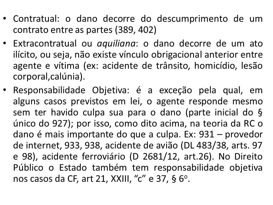 Contratual: o dano decorre do descumprimento de um contrato entre as partes (389, 402) Extracontratual ou aquiliana: o dano decorre de um ato ilícito,