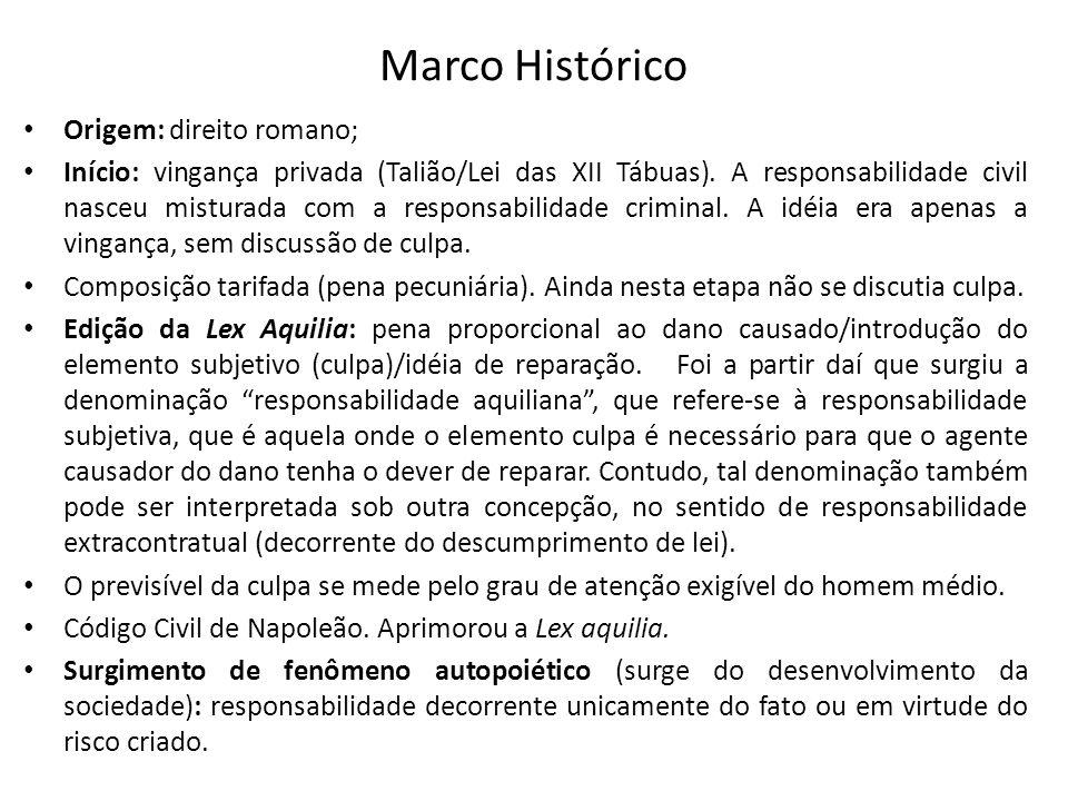 Marco Histórico Origem: direito romano; Início: vingança privada (Talião/Lei das XII Tábuas). A responsabilidade civil nasceu misturada com a responsa