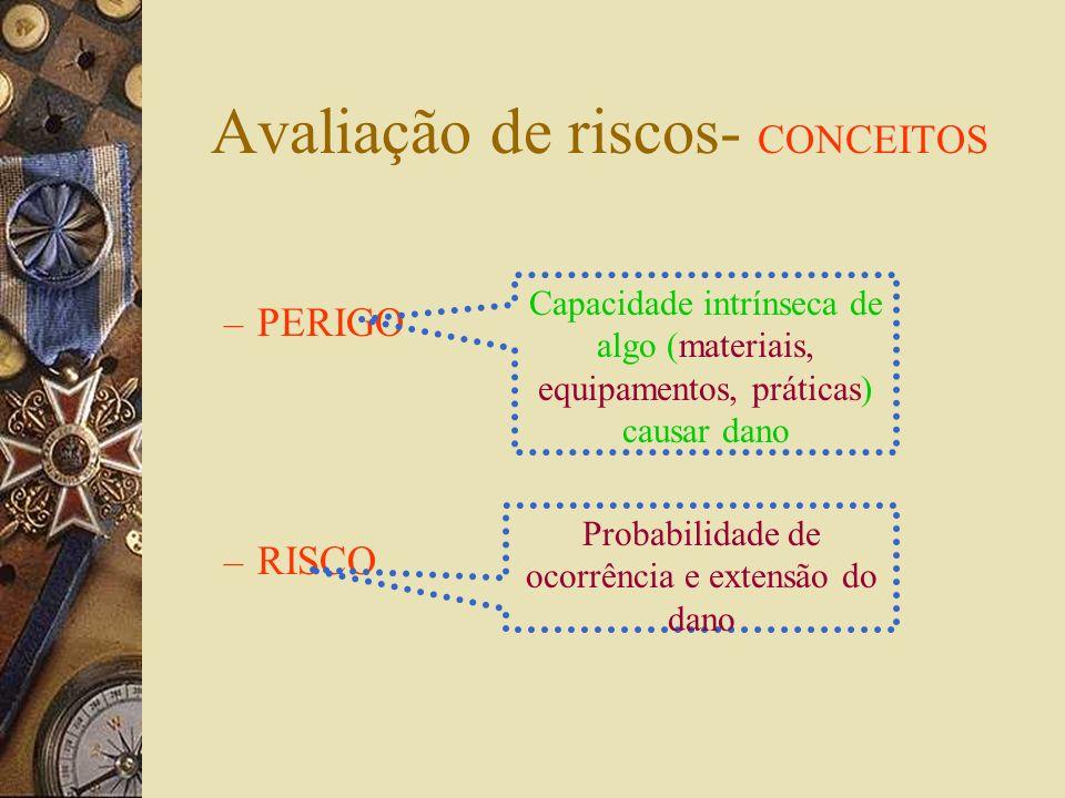 ÁREAS DE RISCO –SEGURANÇA NO TRABALHO INCÊNDIO / EMERGÊNCIA –SAÚDE NO TRABALHO –AMBIENTE –INTRUSÃO RISCO