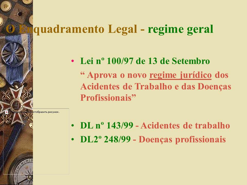 Enquadramento legal DL 488/99 DL 26/94 DL 441/91 L 100/97 DL 143/99 DL 248/99 DL 503/99 DL 133/99 de 21/04 e L 118/99 de 11/08 (nova redacção de algun