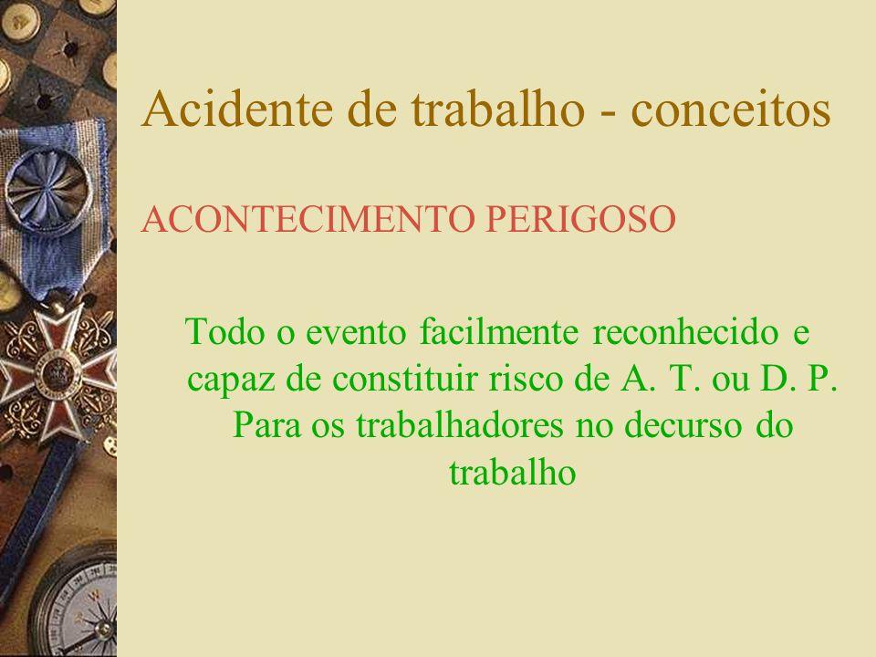 Acidente de Trabalho - conceitos INCIDENTE: Todo o evento...de que não resultem lesões diagnosticadas de imediato ou não necessitem de 1ºs socorros