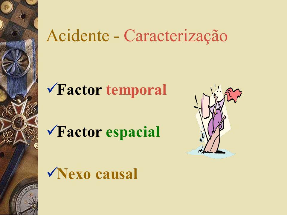 Acidente de trabalho – L artº 6º aquele que se verifique no local e tempo de trabalho e produza directa ou indirectamente lesão corporal, perturbação