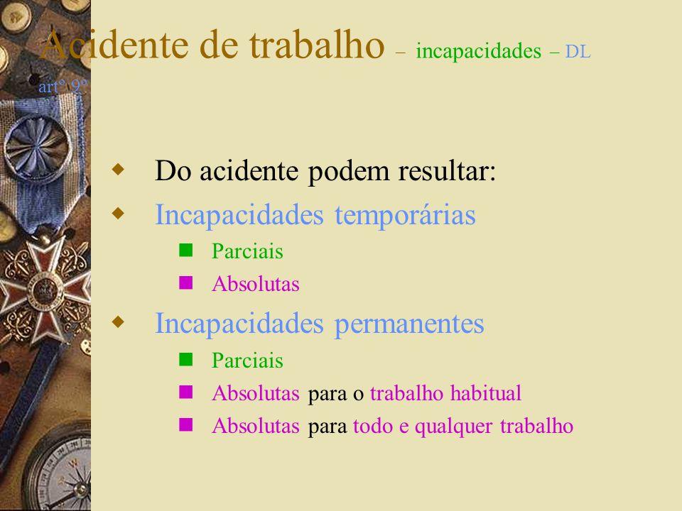 Acidente de trabalho/ presunção DL artº 7º Se a lesão, perturbação funcional ou doença for reconhecida a seguir a um acidente presume-se consequência