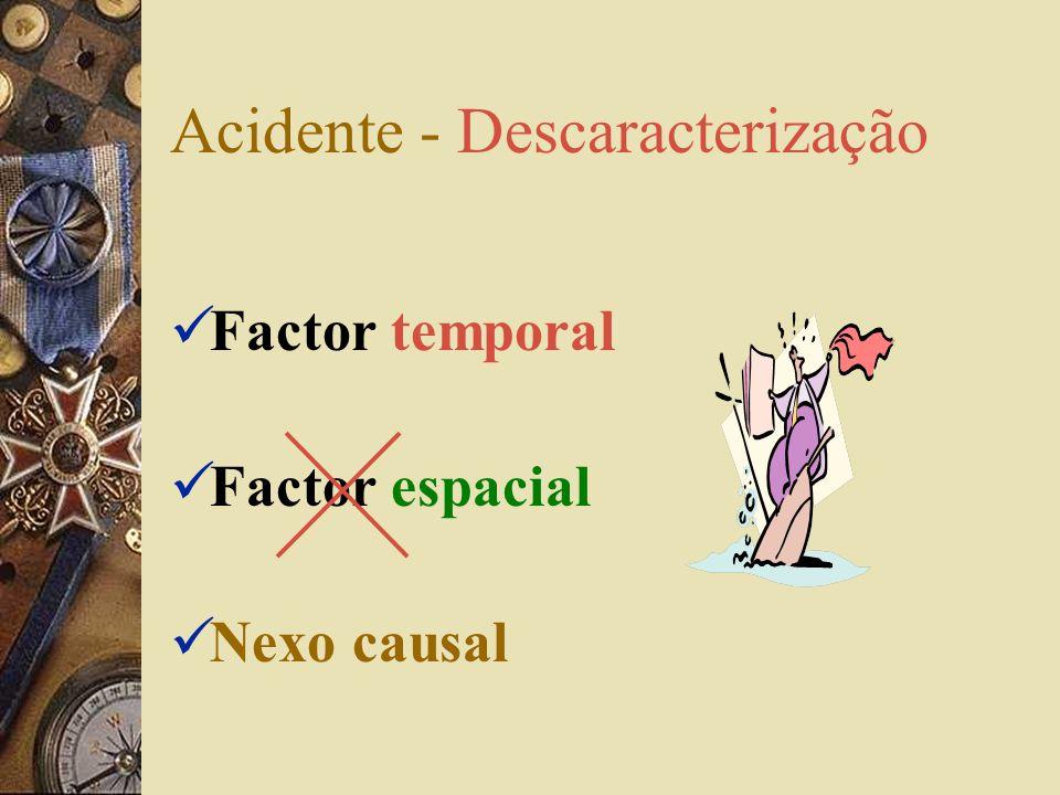 Acidente - Descaracterização Factor temporal Factor espacial Nexo causal