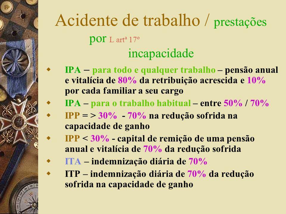 Acidente – reparação – L artº26º nº 3 RETRIBUIÇÃO inclui: – remuneração base – subsídio de férias e de Natal – subsídio de turno – remunerações de tra