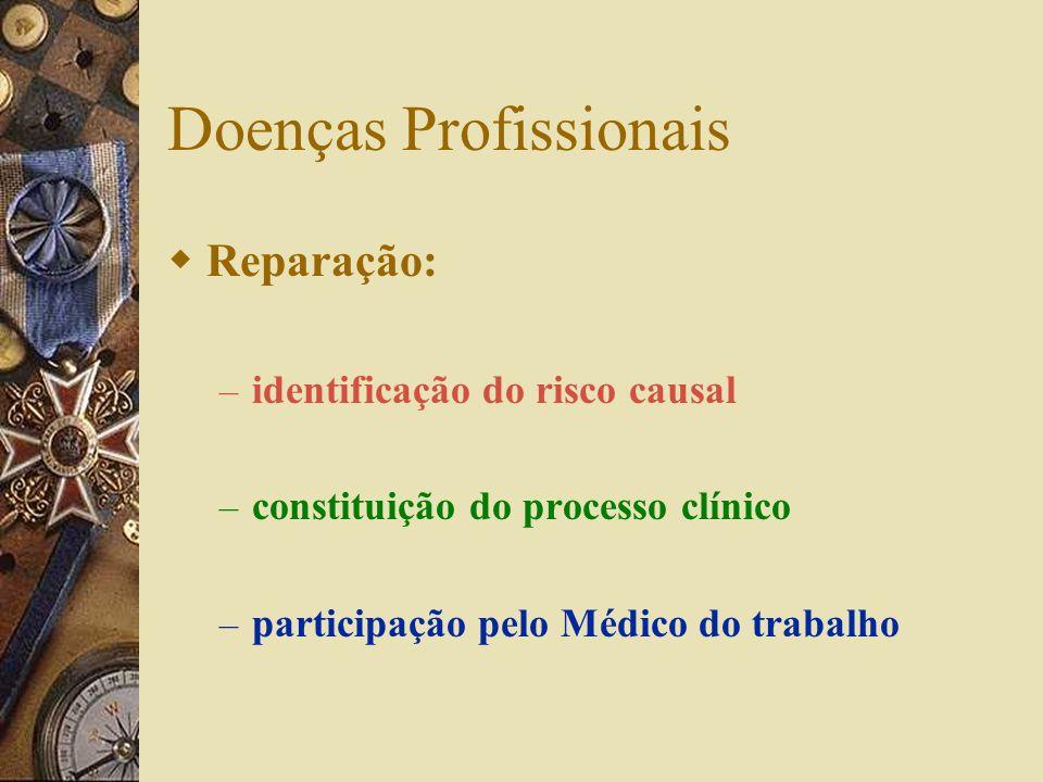 D. Profissionais / Reparação todos os trabalhadores têm direito à reparação dos danos emergentes das doenças profissionais