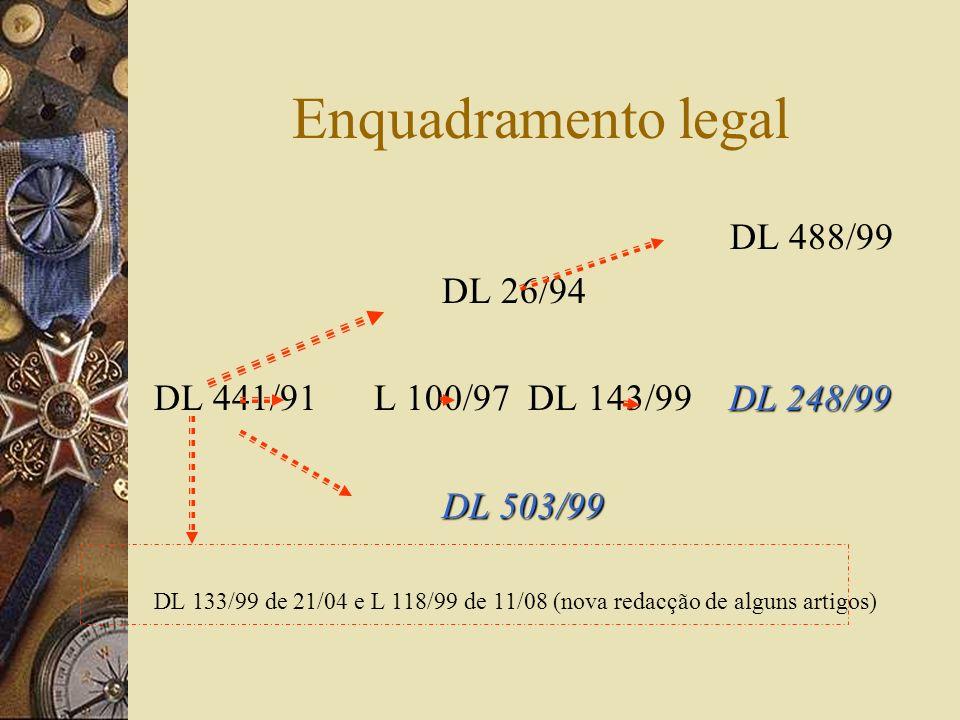 Enquadramento legal DL 488/99 DL 26/94 DL 248/99 DL 441/91 L 100/97 DL 143/99 DL 248/99 DL 503/99 DL 133/99 de 21/04 e L 118/99 de 11/08 (nova redacção de alguns artigos)