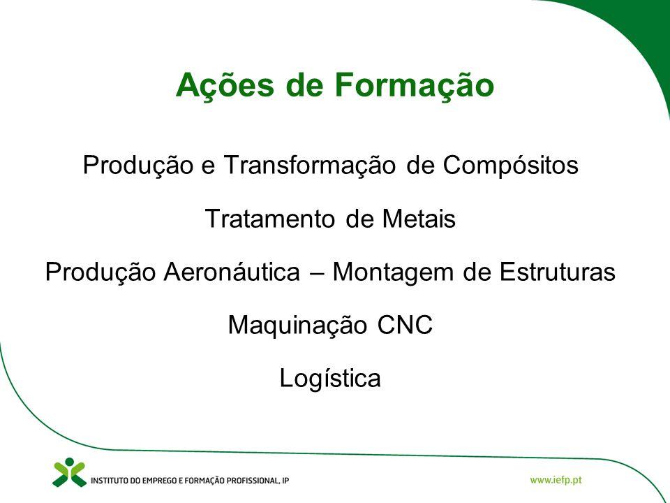 Ações de Formação Produção e Transformação de Compósitos Tratamento de Metais Produção Aeronáutica – Montagem de Estruturas Maquinação CNC Logística