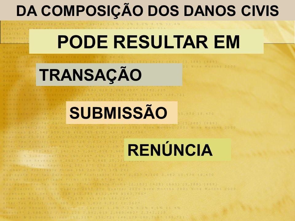 DA COMPOSIÇÃO DOS DANOS CIVIS PODE RESULTAR EM TRANSAÇÃO SUBMISSÃO RENÚNCIA