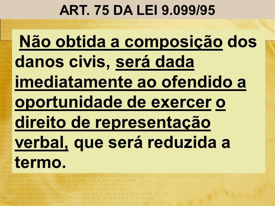 ART. 75 DA LEI 9.099/95 Não obtida a composição dos danos civis, será dada imediatamente ao ofendido a oportunidade de exercer o direito de representa