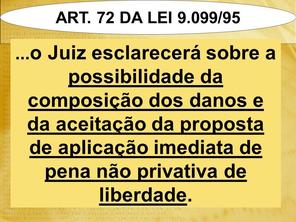 ART. 72 DA LEI 9.099/95... o Juiz esclarecerá sobre a possibilidade da composição dos danos e da aceitação da proposta de aplicação imediata de pena n