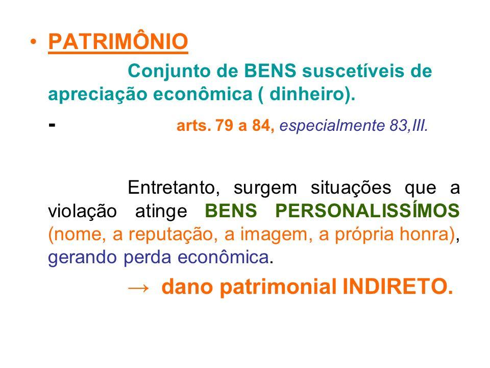 PATRIMÔNIO Conjunto de BENS suscetíveis de apreciação econômica ( dinheiro). - arts. 79 a 84, especialmente 83,III. Entretanto, surgem situações que a