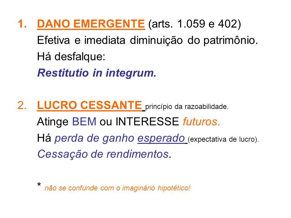 1.DANO EMERGENTE (arts. 1.059 e 402) Efetiva e imediata diminuição do patrimônio. Há desfalque: Restitutio in integrum. 2.LUCRO CESSANTE princípio da