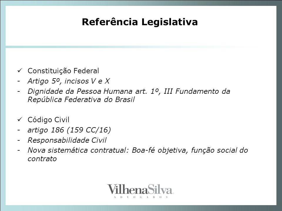 Constituição Federal -Artigo 5º, incisos V e X -Dignidade da Pessoa Humana art. 1º, III Fundamento da República Federativa do Brasil Código Civil -art