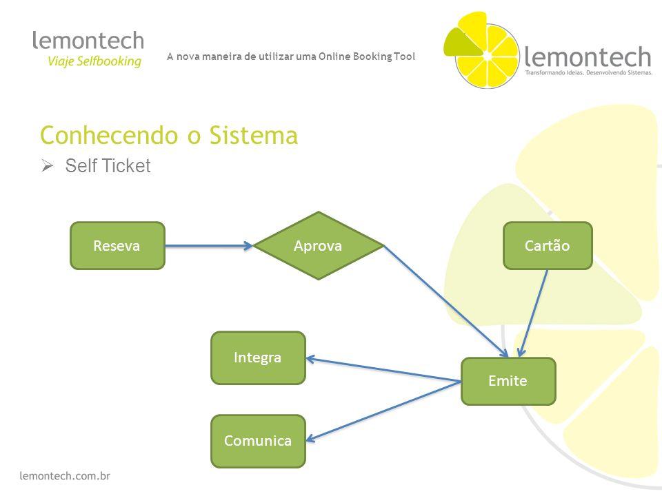 Conhecendo o Sistema Self Ticket Emite Integra Comunica ResevaCartão Aprova A nova maneira de utilizar uma Online Booking Tool