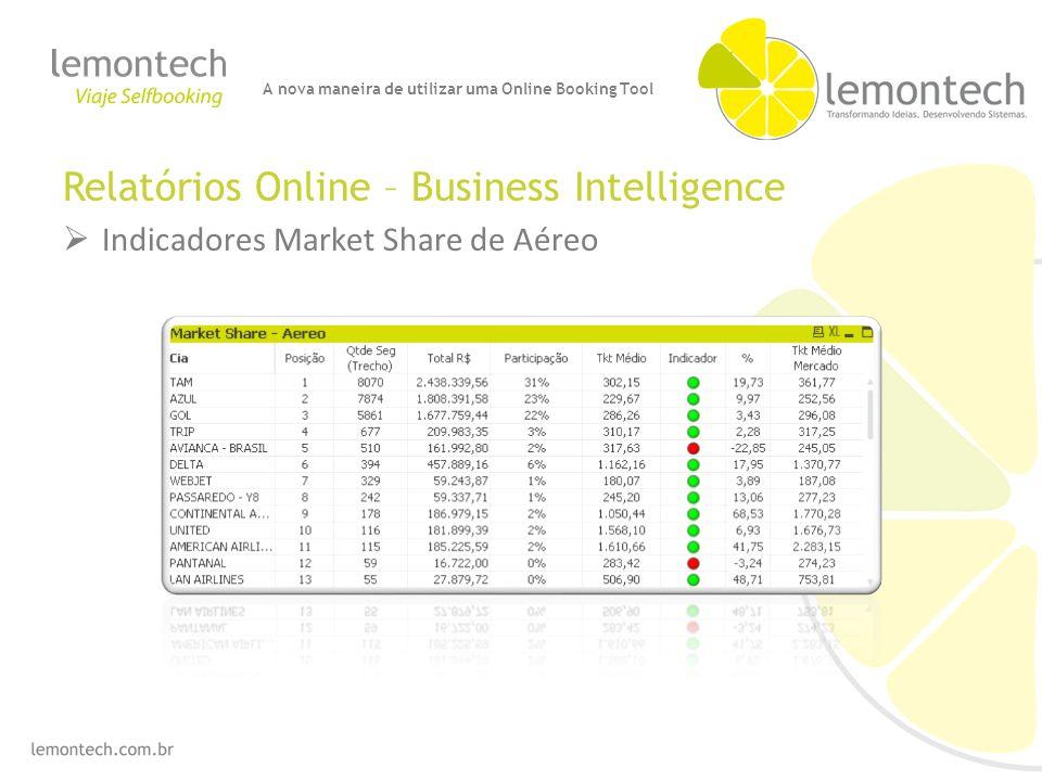 Relatórios Online – Business Intelligence Indicadores Market Share de Aéreo A nova maneira de utilizar uma Online Booking Tool