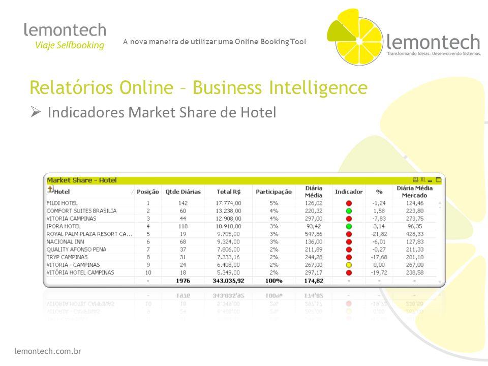 Relatórios Online – Business Intelligence Indicadores Market Share de Hotel A nova maneira de utilizar uma Online Booking Tool