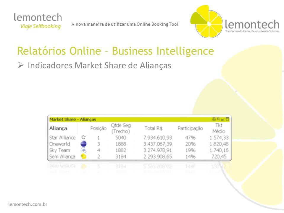 Relatórios Online – Business Intelligence Indicadores Market Share de Alianças A nova maneira de utilizar uma Online Booking Tool