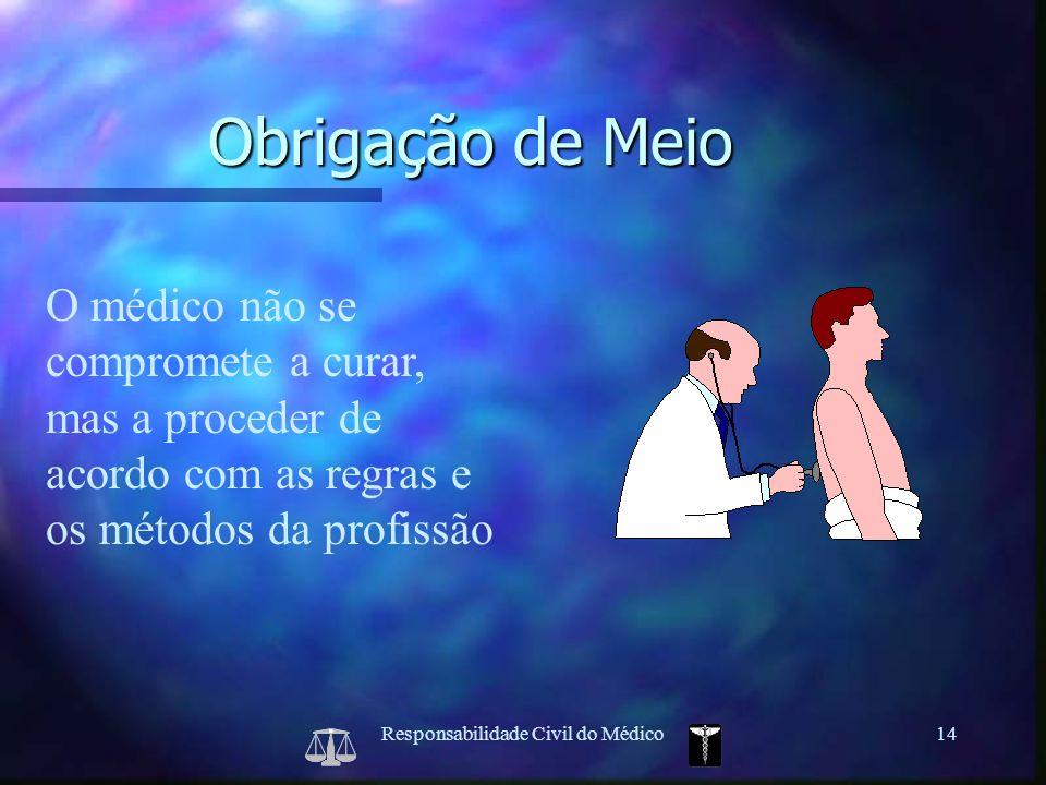 Responsabilidade Civil do Médico14 O médico não se compromete a curar, mas a proceder de acordo com as regras e os métodos da profissão Obrigação de M