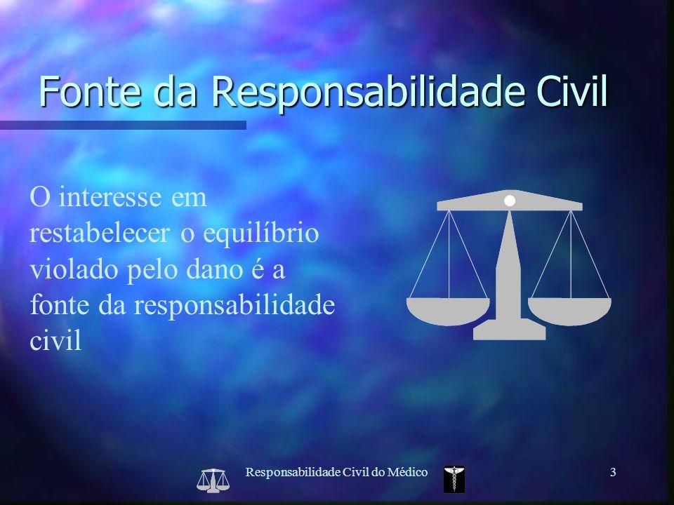 Responsabilidade Civil do Médico3 O interesse em restabelecer o equilíbrio violado pelo dano é a fonte da responsabilidade civil Fonte da Responsabili