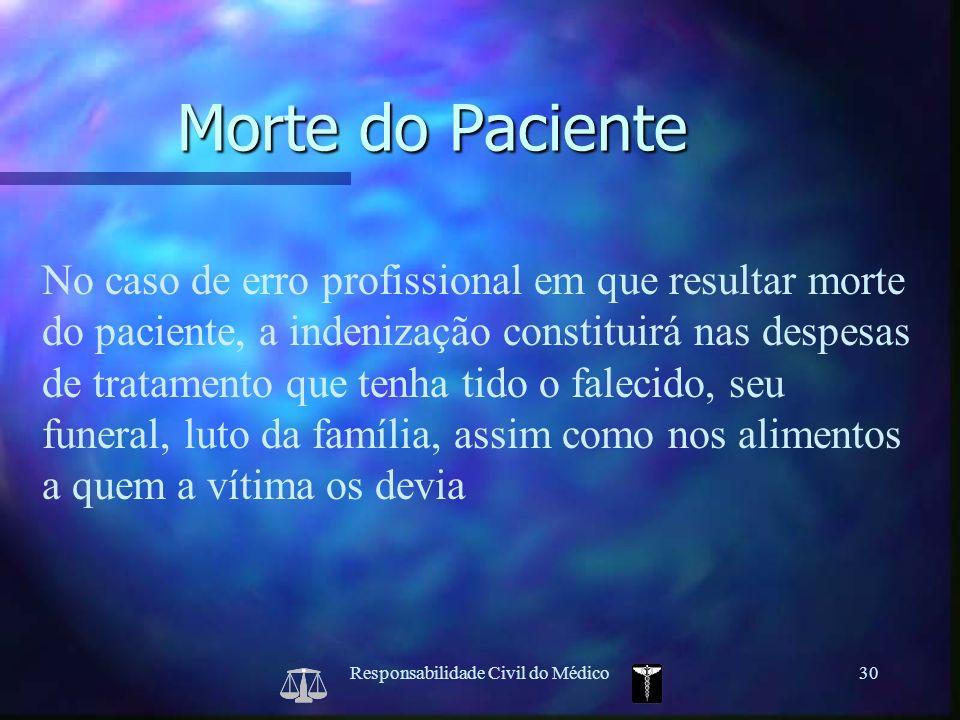 Responsabilidade Civil do Médico30 No caso de erro profissional em que resultar morte do paciente, a indenização constituirá nas despesas de tratament