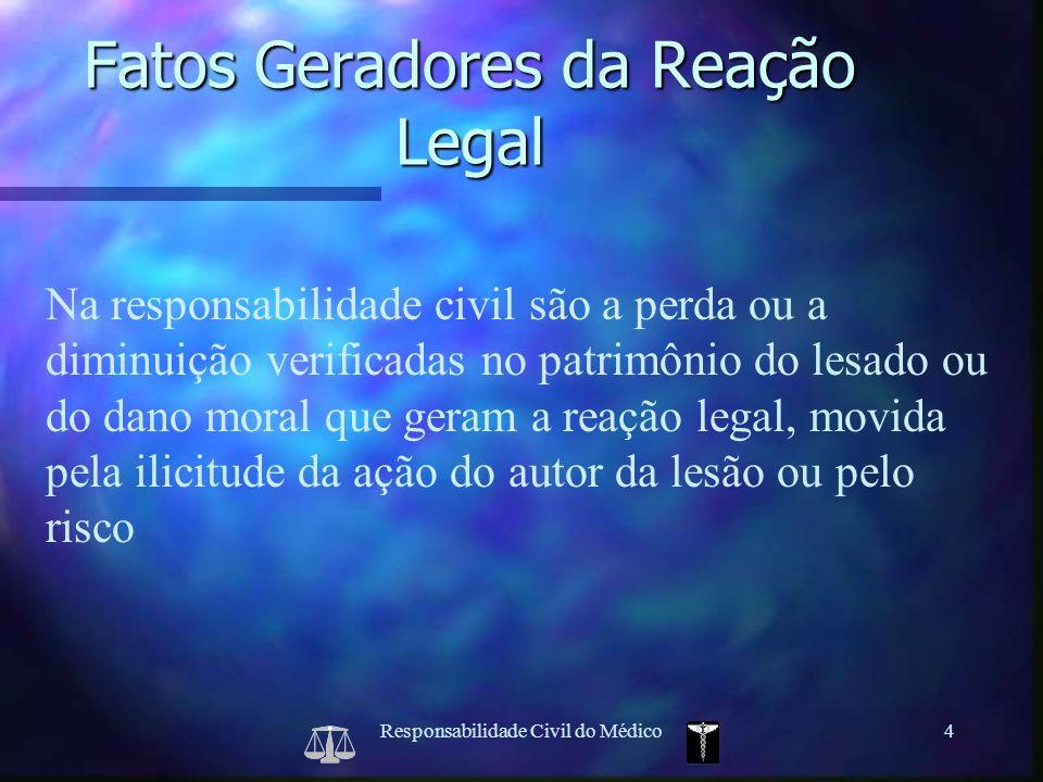 Responsabilidade Civil do Médico4 Na responsabilidade civil são a perda ou a diminuição verificadas no patrimônio do lesado ou do dano moral que geram
