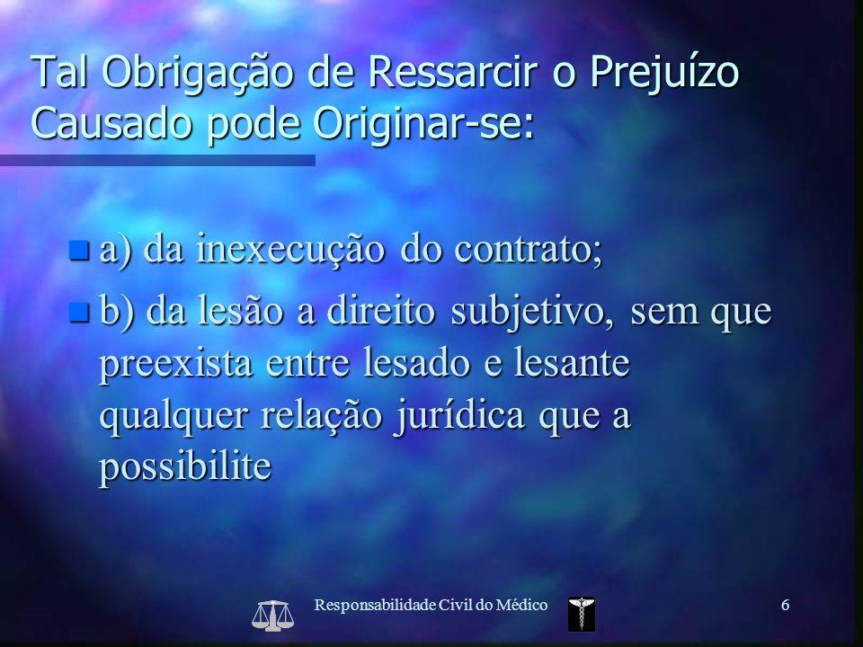 Responsabilidade Civil do Médico6 Tal Obrigação de Ressarcir o Prejuízo Causado pode Originar-se: n a) da inexecução do contrato; n b) da lesão a dire