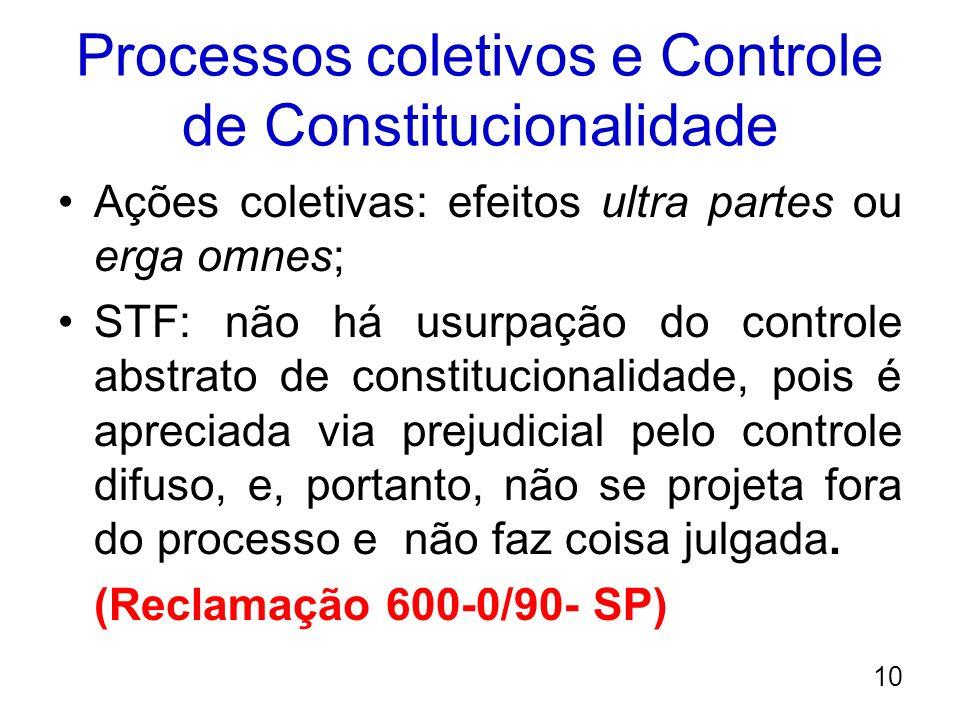 Processos coletivos e Controle de Constitucionalidade Ações coletivas: efeitos ultra partes ou erga omnes; STF: não há usurpação do controle abstrato