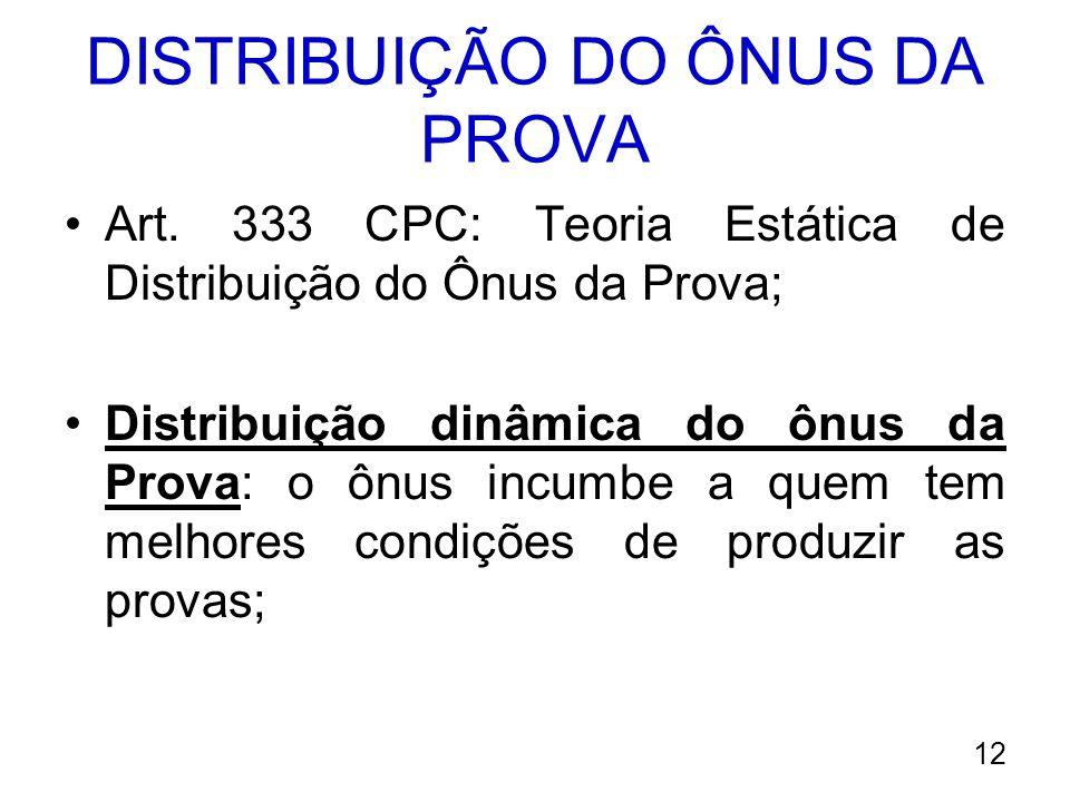 DISTRIBUIÇÃO DO ÔNUS DA PROVA Art. 333 CPC: Teoria Estática de Distribuição do Ônus da Prova; Distribuição dinâmica do ônus da Prova: o ônus incumbe a