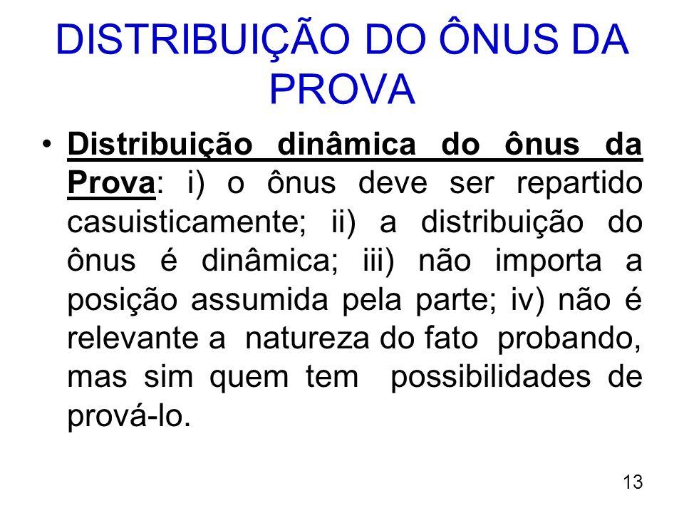 DISTRIBUIÇÃO DO ÔNUS DA PROVA Distribuição dinâmica do ônus da Prova: i) o ônus deve ser repartido casuisticamente; ii) a distribuição do ônus é dinâm