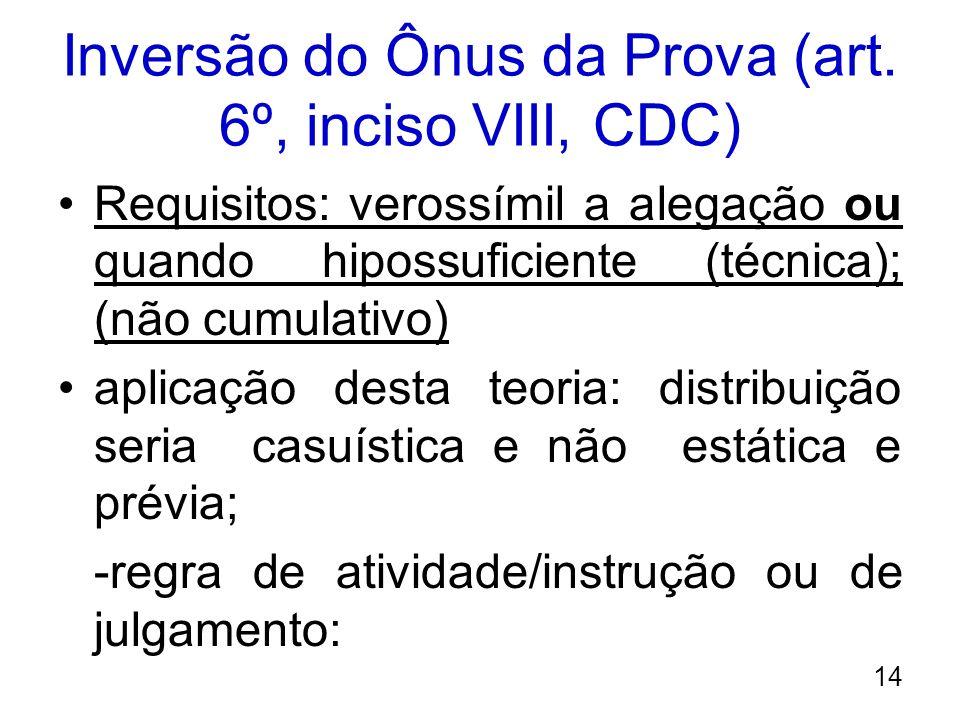Inversão do Ônus da Prova (art. 6º, inciso VIII, CDC) Requisitos: verossímil a alegação ou quando hipossuficiente (técnica); (não cumulativo) aplicaçã