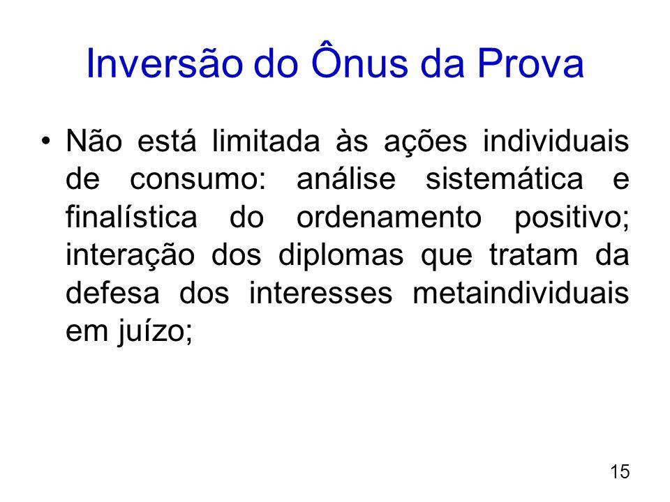 Inversão do Ônus da Prova Não está limitada às ações individuais de consumo: análise sistemática e finalística do ordenamento positivo; interação dos