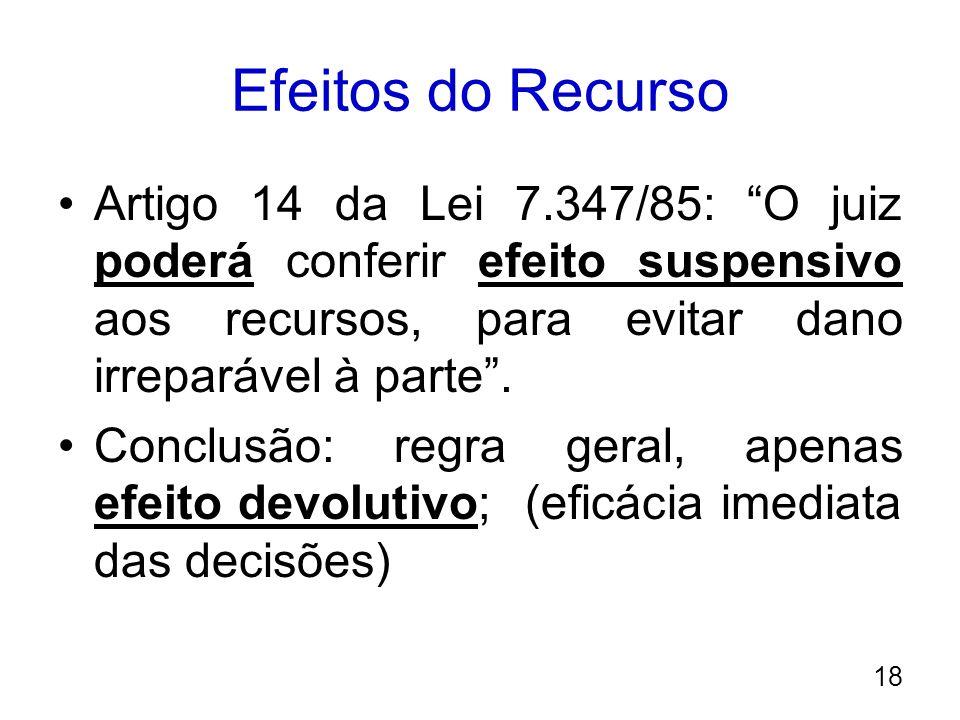 Efeitos do Recurso Artigo 14 da Lei 7.347/85: O juiz poderá conferir efeito suspensivo aos recursos, para evitar dano irreparável à parte. Conclusão: