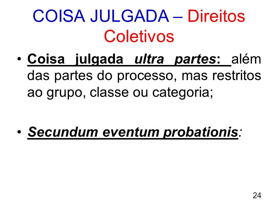 COISA JULGADA – Direitos Coletivos Coisa julgada ultra partes: além das partes do processo, mas restritos ao grupo, classe ou categoria; Secundum even