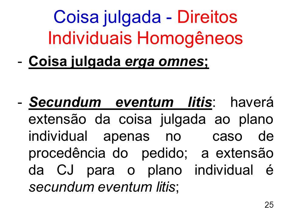 Coisa julgada - Direitos Individuais Homogêneos -Coisa julgada erga omnes; -Secundum eventum litis: haverá extensão da coisa julgada ao plano individu