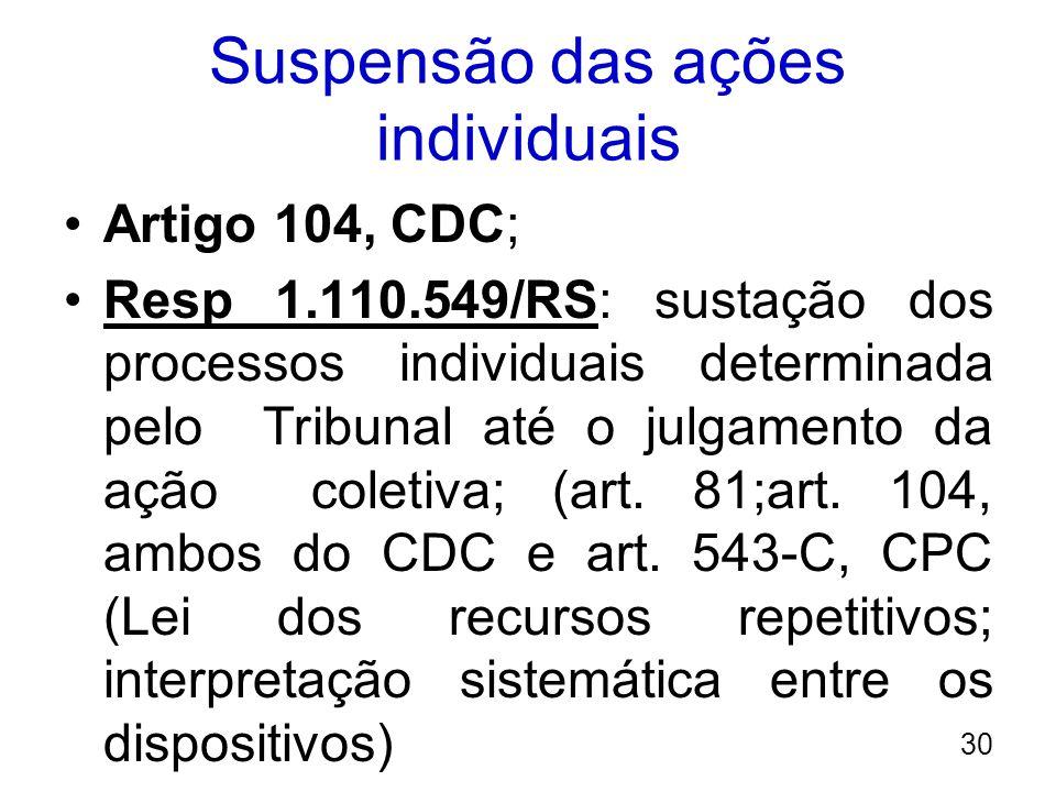Suspensão das ações individuais Artigo 104, CDC; Resp 1.110.549/RS: sustação dos processos individuais determinada pelo Tribunal até o julgamento da a