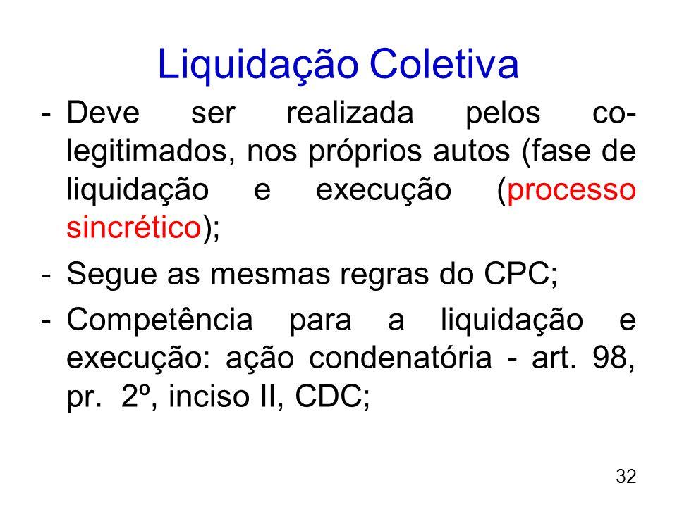 Liquidação Coletiva -Deve ser realizada pelos co- legitimados, nos próprios autos (fase de liquidação e execução (processo sincrético); -Segue as mesm