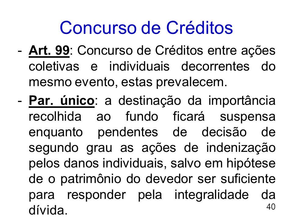 Concurso de Créditos -Art. 99: Concurso de Créditos entre ações coletivas e individuais decorrentes do mesmo evento, estas prevalecem. -Par. único: a
