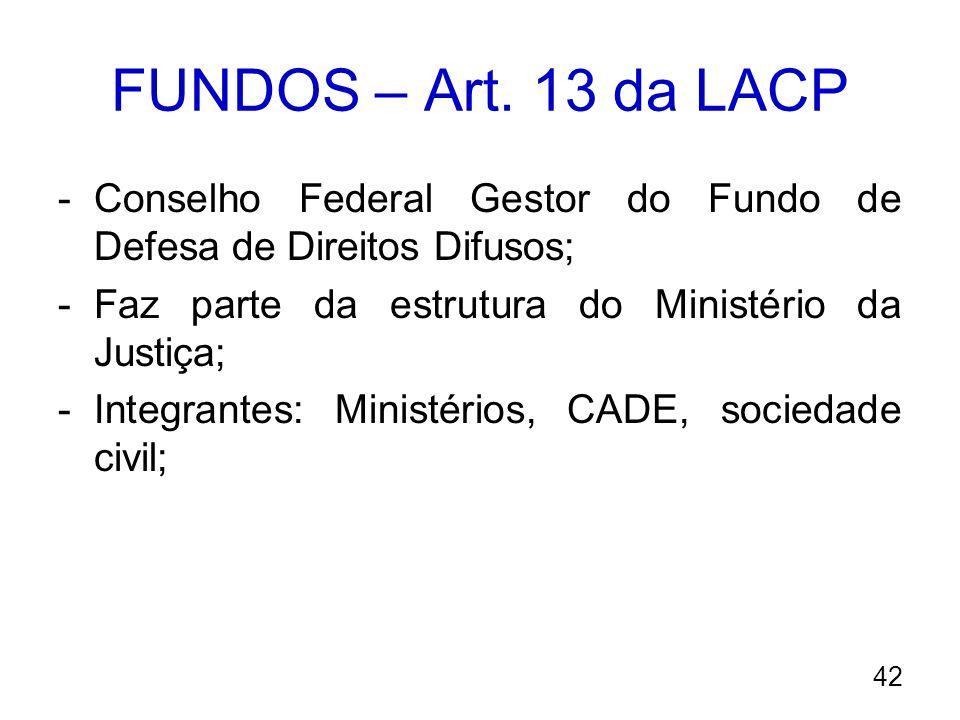 FUNDOS – Art. 13 da LACP -Conselho Federal Gestor do Fundo de Defesa de Direitos Difusos; -Faz parte da estrutura do Ministério da Justiça; -Integrant