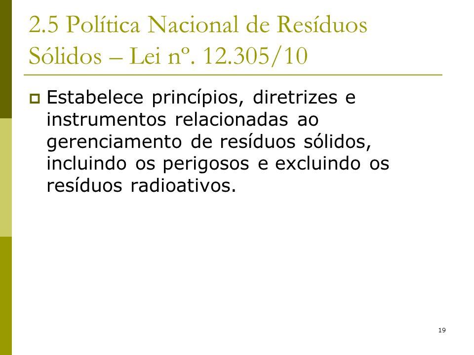 19 2.5 Política Nacional de Resíduos Sólidos – Lei nº. 12.305/10 Estabelece princípios, diretrizes e instrumentos relacionadas ao gerenciamento de res