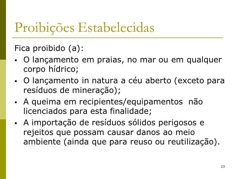 23 Proibições Estabelecidas Fica proibido (a): O lançamento em praias, no mar ou em qualquer corpo hídrico; O lançamento in natura a céu aberto (excet