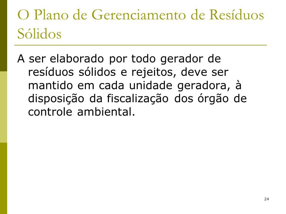 24 O Plano de Gerenciamento de Resíduos Sólidos A ser elaborado por todo gerador de resíduos sólidos e rejeitos, deve ser mantido em cada unidade gera
